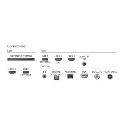 "Philips 6800 series 24PFS6805/12 TV 61 cm (24"") Full HD Smart TV Wifi Negro - Imagen 5"